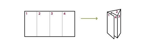 Creative Folding Options on a Budget