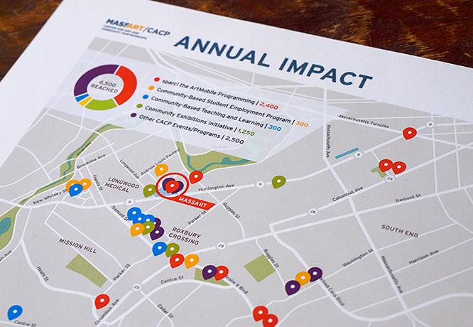 MassArt infographic design
