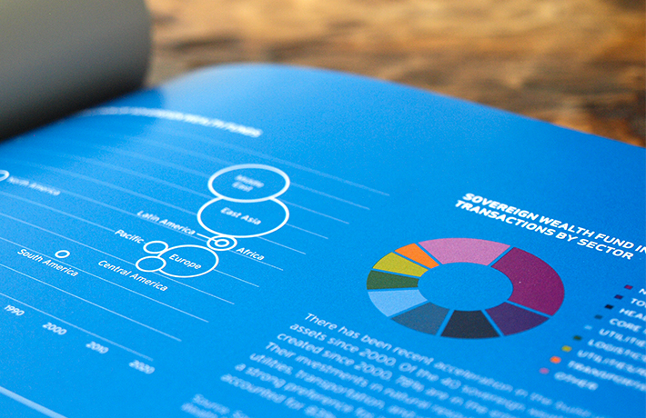 Tufts Triannual infographic design