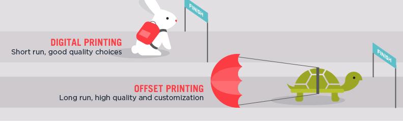 digital printing vs. offset printing main graphic