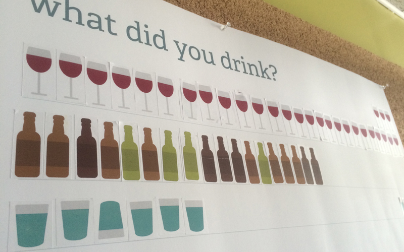 interactive infographic showing drinks consumed in a bar chart