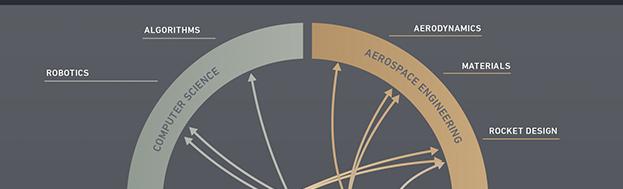 sxsw-infographic