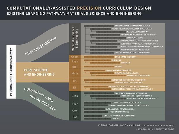 concept infographics 2