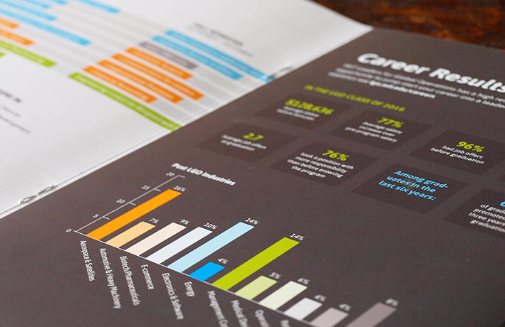 Opus Design Infographics