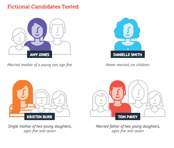 candidates infographic