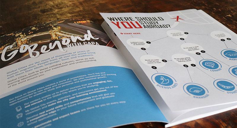 brochure magazine