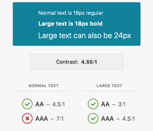 Visualization of text sizes and color contrast ratios