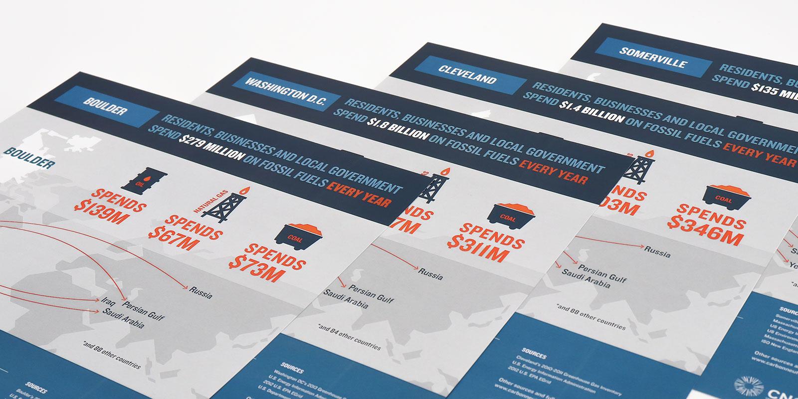 CNCA infographic design