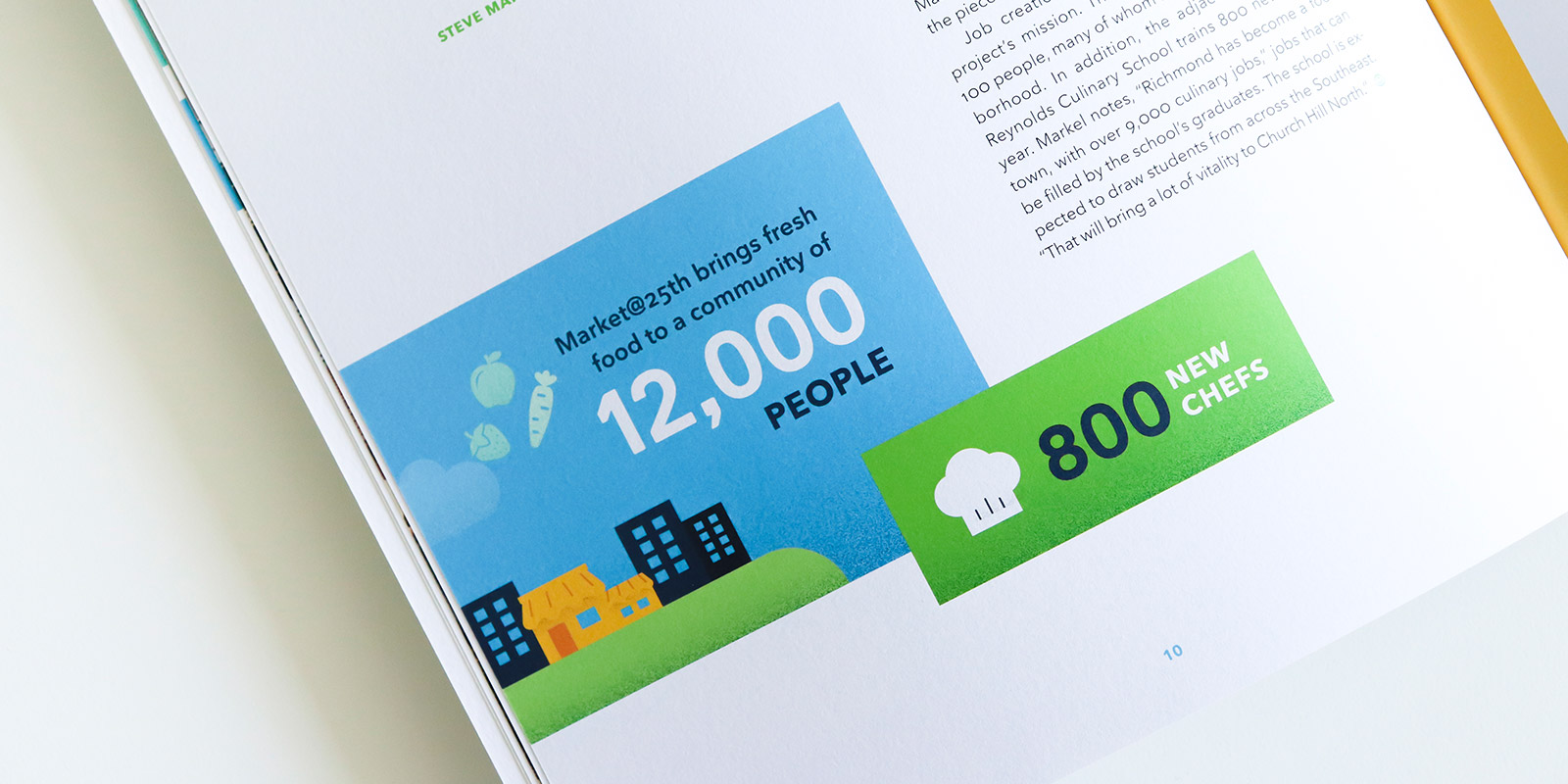 Bluehub Capital annual report design