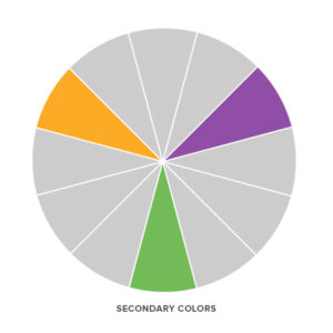 Visualization of secondary colors
