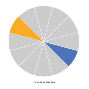 Visualization of complimentary colors