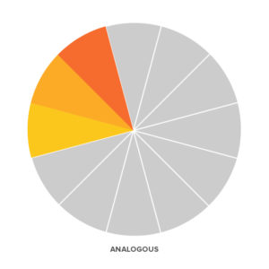 Visualization of analogous colors