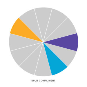 Visualization of split complementary colors