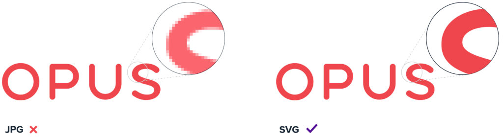 SVG vs. JPG for accessibility
