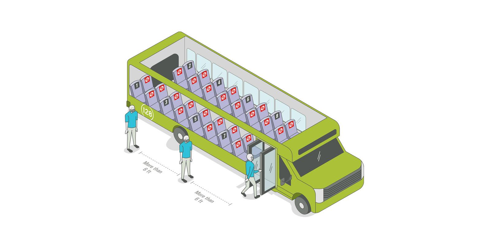 Safe distancing at bus stop